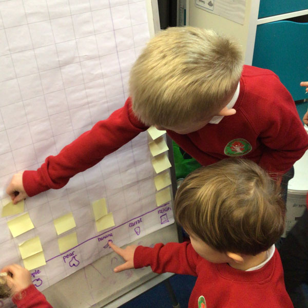 Curriculum Intent - Our learning
